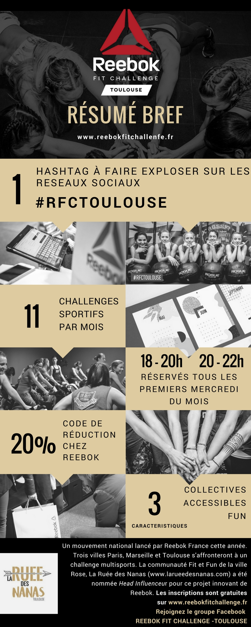 infographie-rfctoulouse